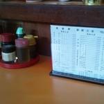 光栄軒 - テーブルセット