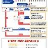 サバイ・サバイ - 料理写真:2012ランチメニューブック ガイドチャート