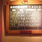 ミート矢澤 - A5の肉のリスト