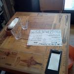 パーレンテッシ - おふたりさまテーブル