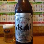 島田屋 - 焼鳥にはビール!
