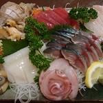 居酒屋 とっくり - 料理写真: