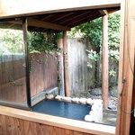 阿蘇 火の鳥温泉 欧風料理宿 ログ山荘 火の鳥 - 宿泊したログハウスの露天風呂