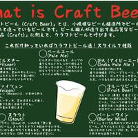 日本各地から厳選した日替わりクラフトビール