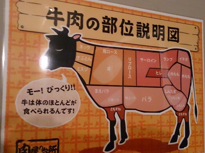 肉屋の台所 新横浜ミート