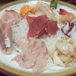 ちゃんこ谷川 - 2015/07/24