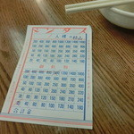 京極スタンド - レトロな伝票
