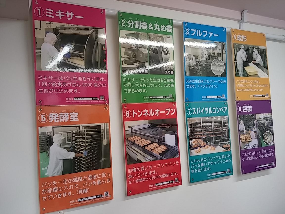 オギノパン JR東戸塚店