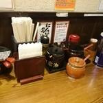 つけ麺本丸 - 2016年1月