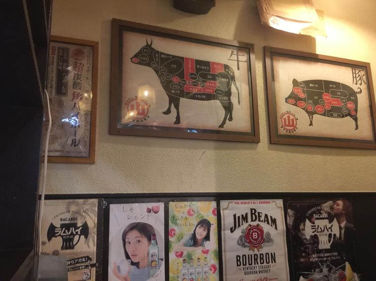 ヤマダホルモン 北4条店
