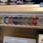 回転寿司函館まるかつ水産 - 価格は皿で細かく設定!