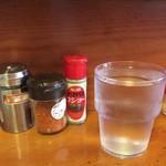 ししまる食堂 - 水
