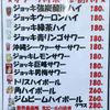 三吉や - ドリンク写真:どこよりも安い価格でご提供!