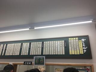福田パン - どこを見ていいかわからない状態…(>_<)