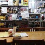 寿味食堂 -