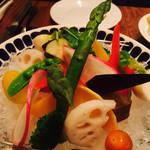 アルルの食堂 urura - バーニャフォンデュ