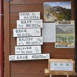 岳沢小屋 - 各地点の標高