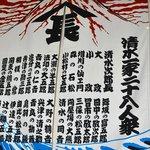 次郎長 - 清水一家の系列